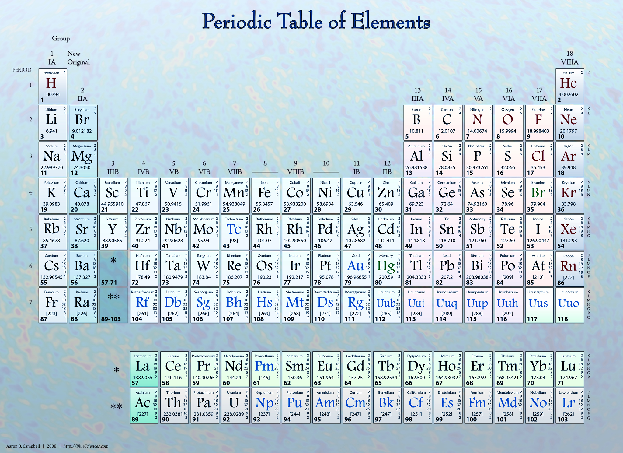 Please welcome the four new elements of the periodic table the please welcome the four new elements of the periodic table the bubble gamestrikefo Image collections